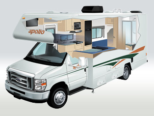 Brilliant  America  C25  USA Amp Canada Motorhome Holidays And RV HireRental